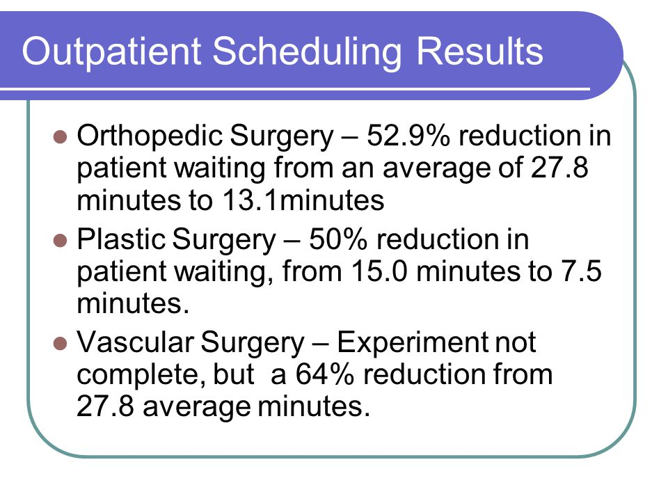 Outpatient Scheduling Results