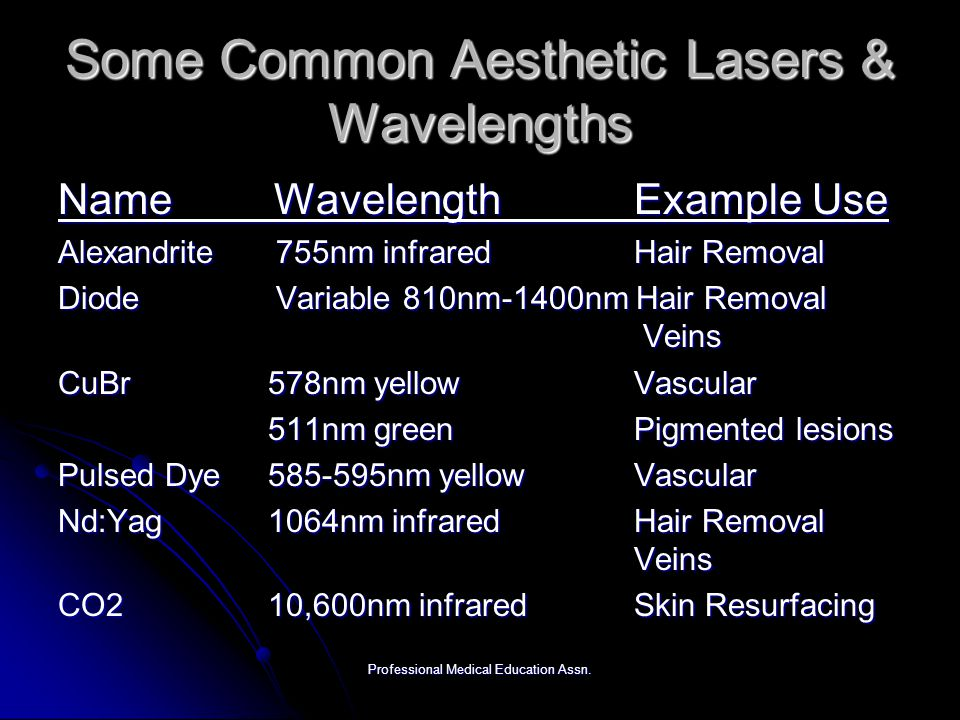 Some Common Aesthetic Lasers & Wavelengths