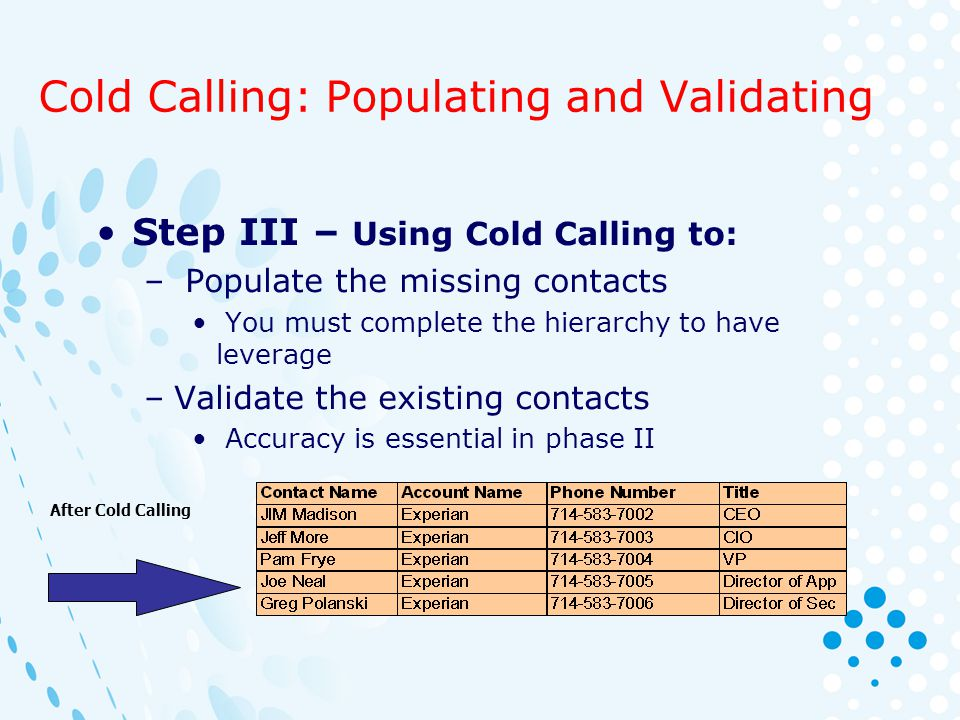 Cold Calling: Populating and Validating