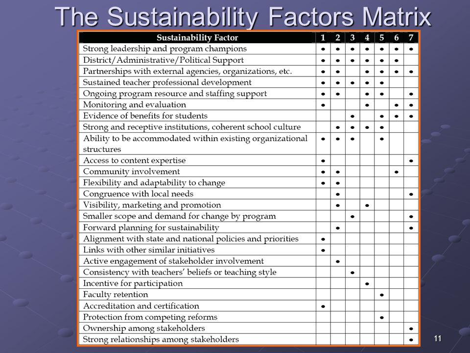 The Sustainability Factors Matrix
