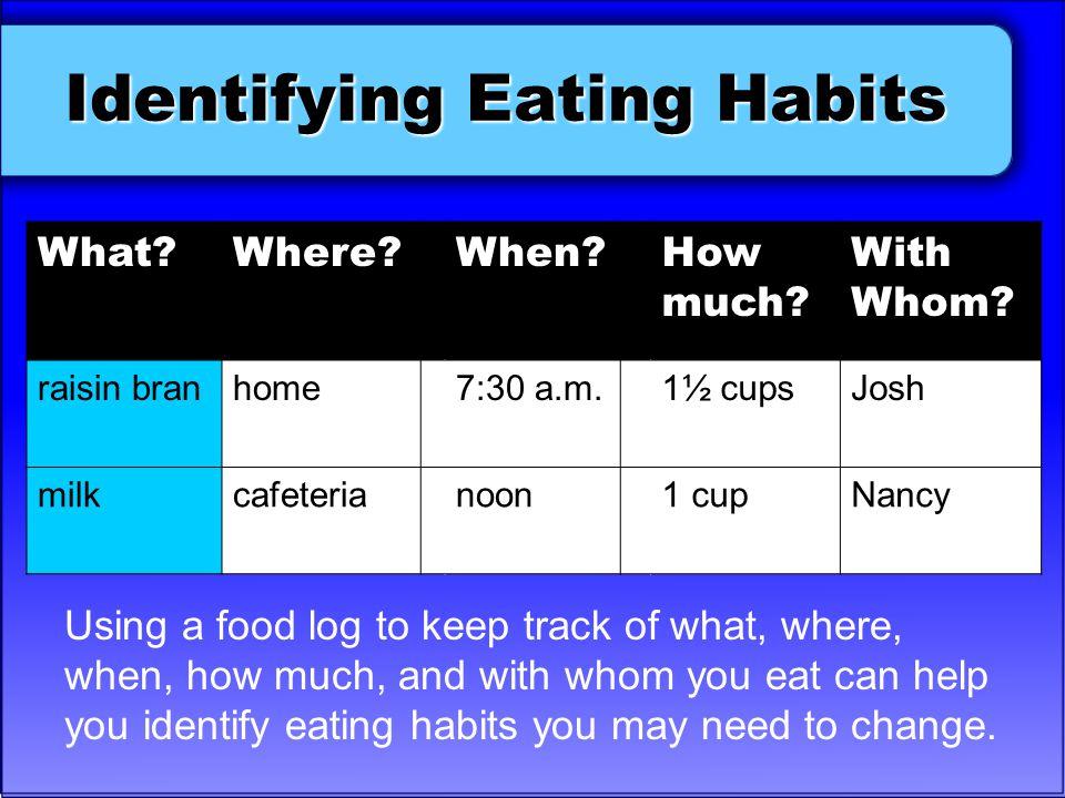 Identifying Eating Habits