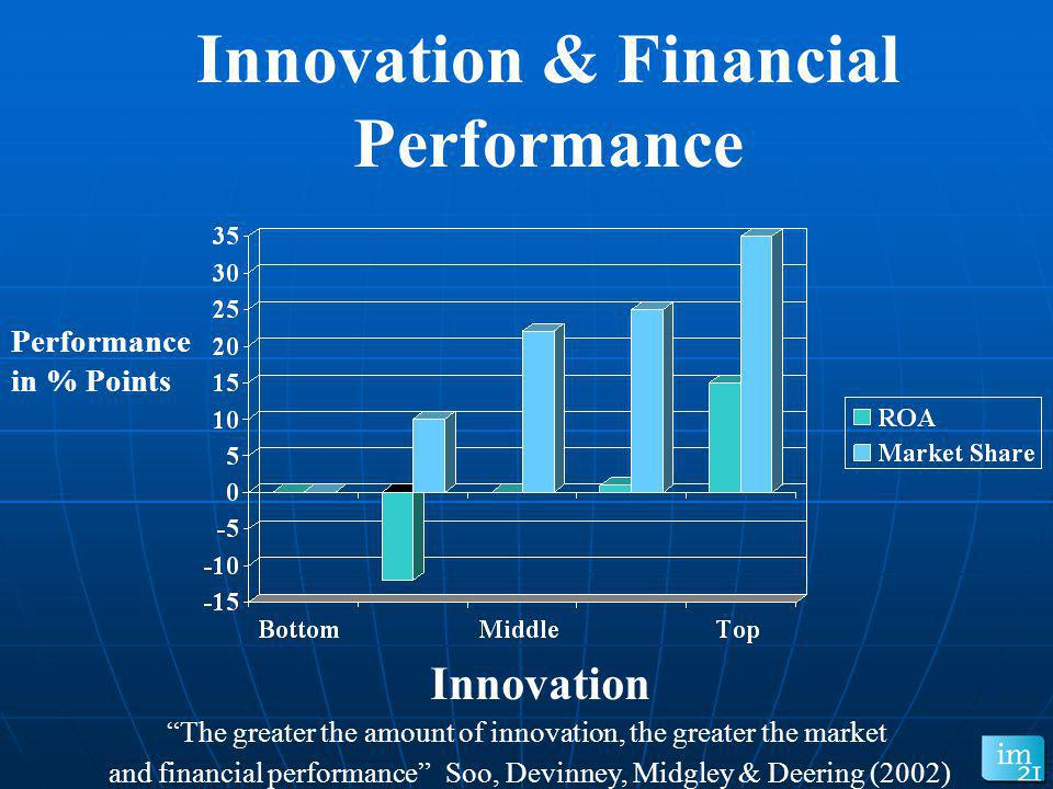 Innovation & Financial
