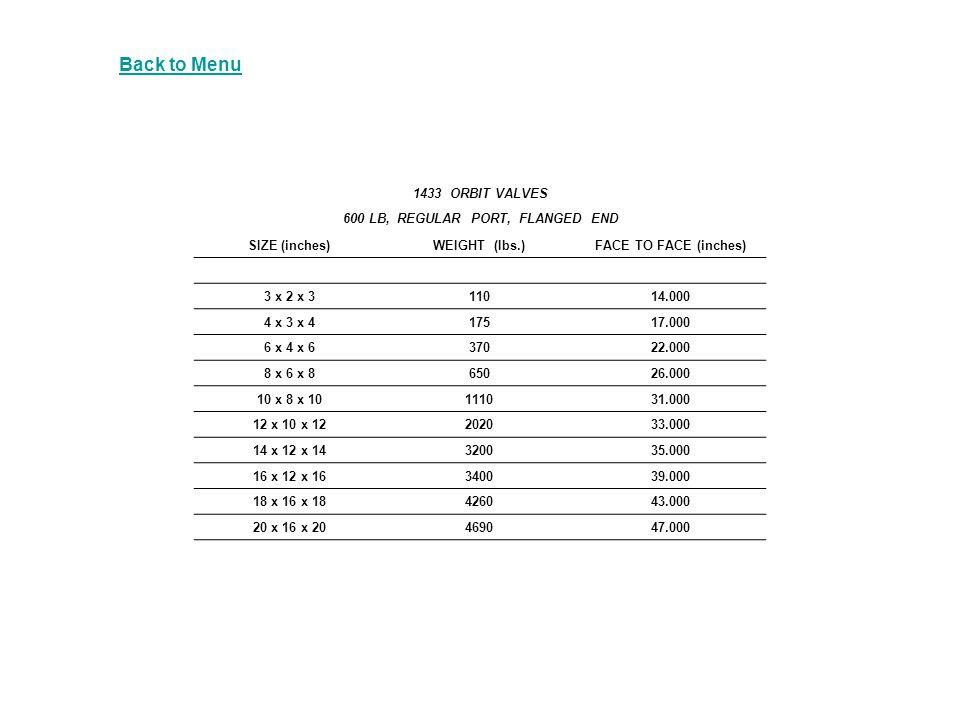 600 LB, REGULAR PORT, FLANGED END
