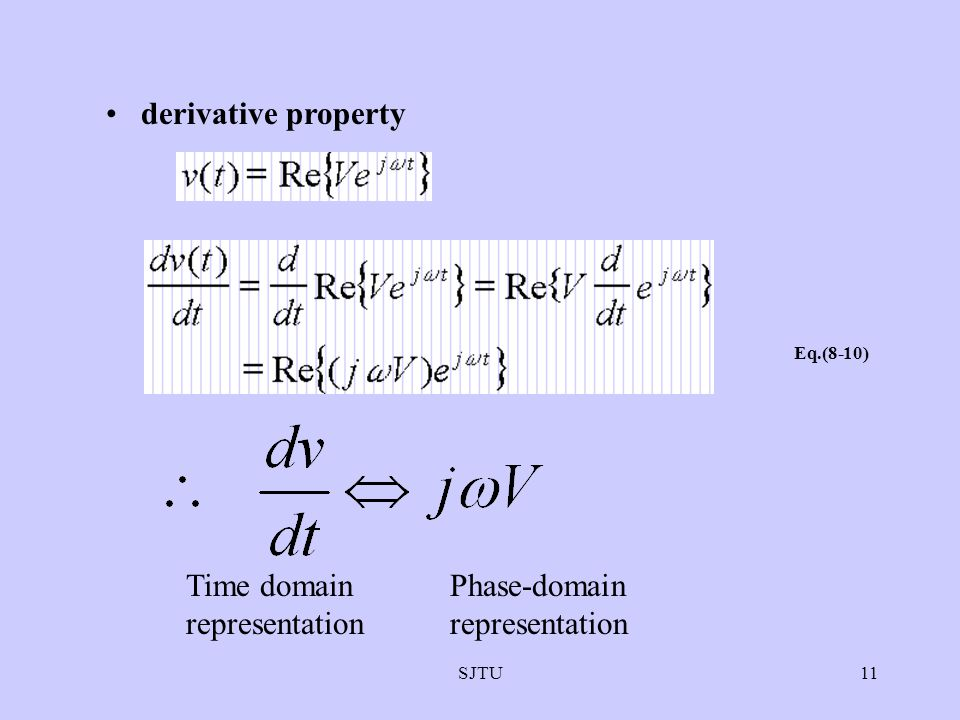 Time domain representation Phase-domain representation