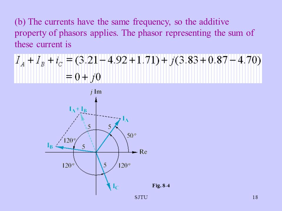 (b) The currents have the same frequency, so the additive property of phasors applies. The phasor representing the sum of these current is