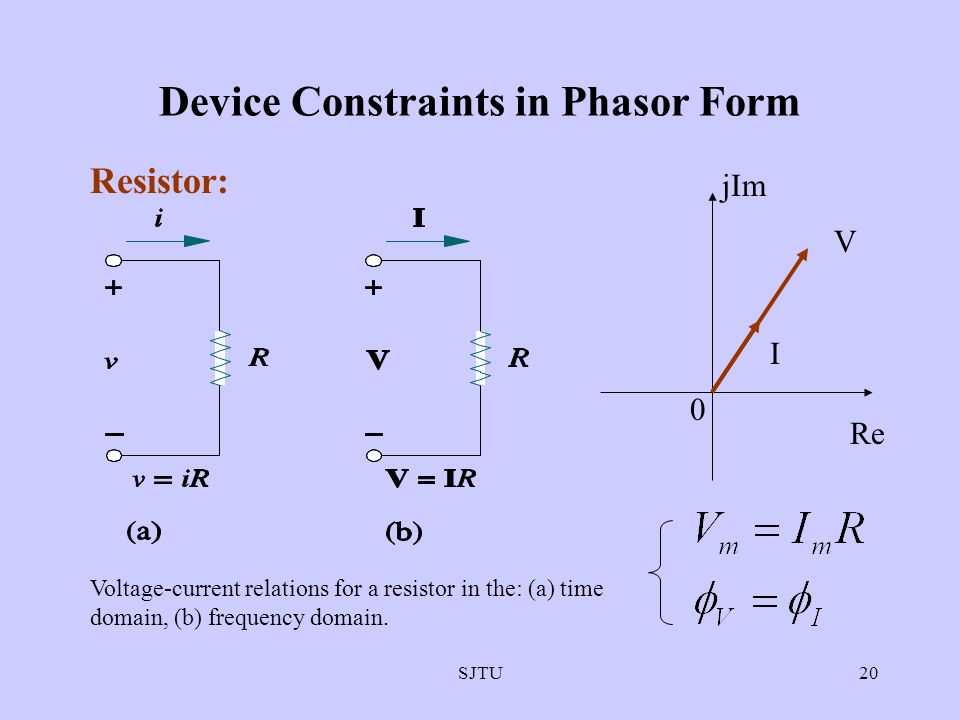 Device Constraints in Phasor Form