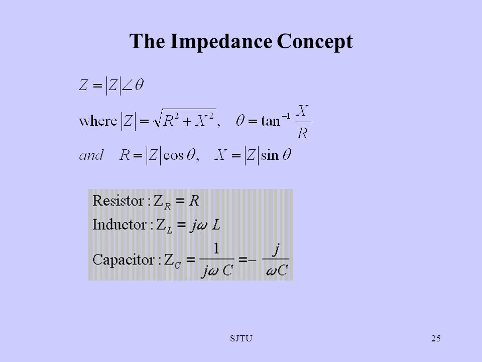 The Impedance Concept SJTU