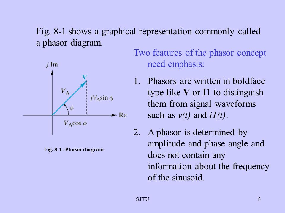 Two features of the phasor concept need emphasis: