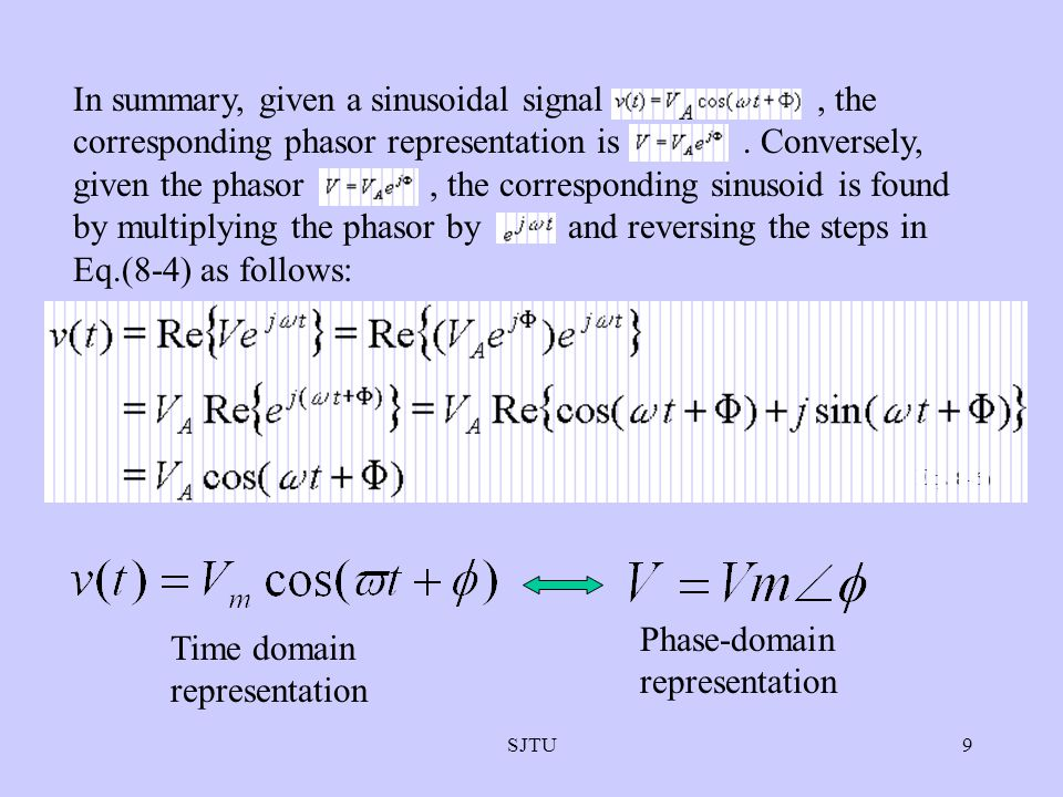 Phase-domain representation Time domain representation