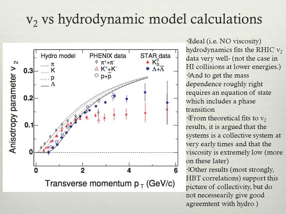 v2 vs hydrodynamic model calculations