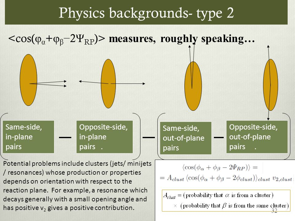 Physics backgrounds- type 2