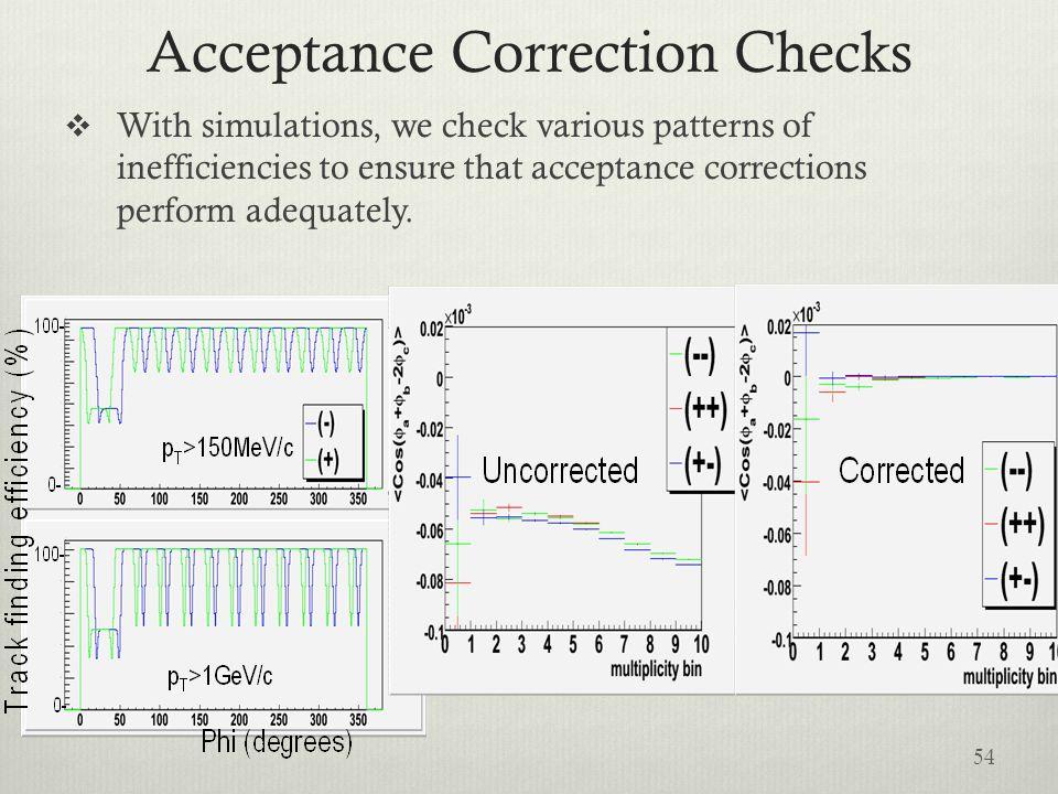 Acceptance Correction Checks