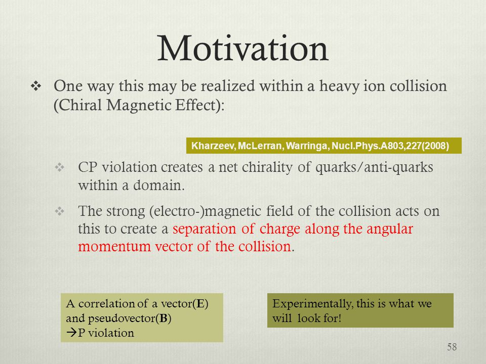 Motivation One way this may be realized within a heavy ion collision (Chiral Magnetic Effect):