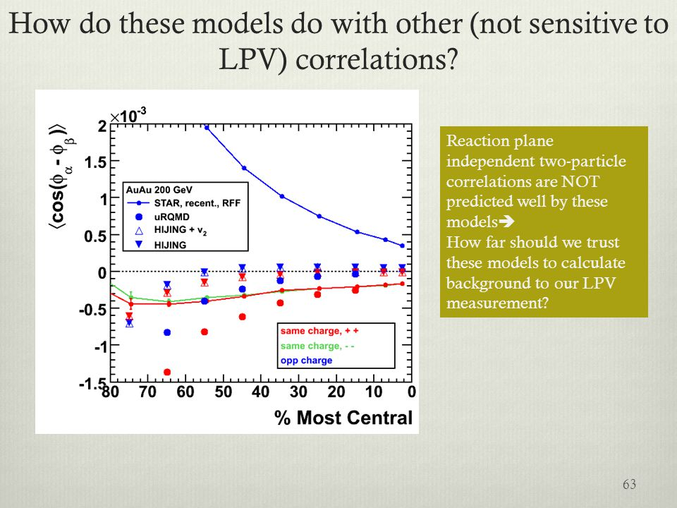 How do these models do with other (not sensitive to LPV) correlations