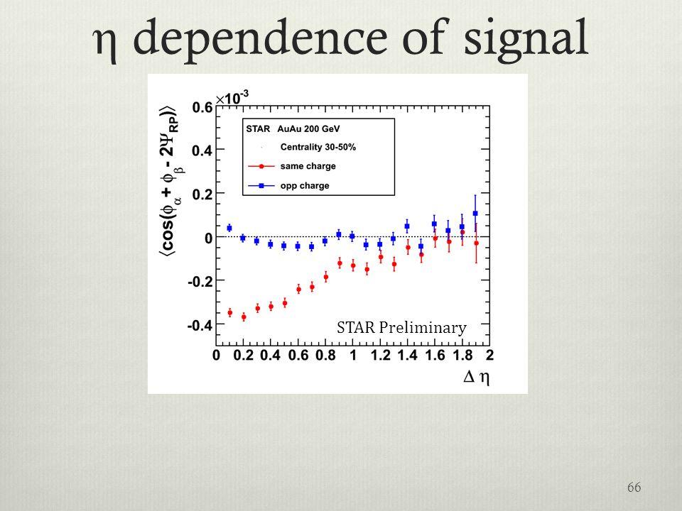 η dependence of signal STAR Preliminary