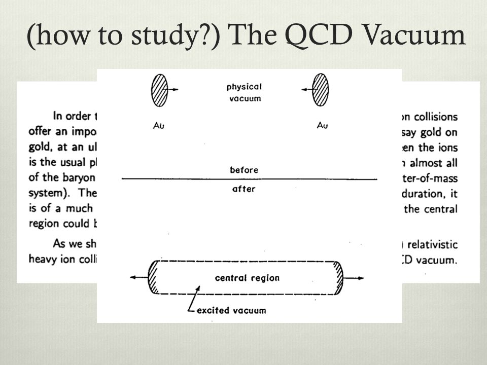 (how to study ) The QCD Vacuum