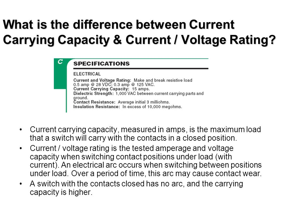 What is the difference between Current Carrying Capacity & Current / Voltage Rating