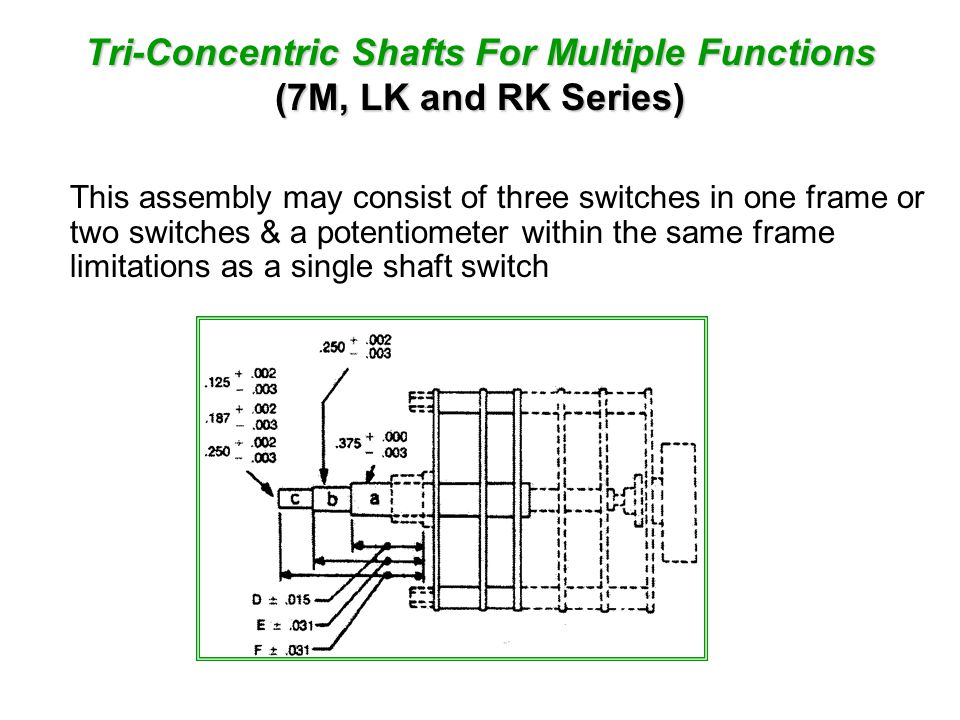 Tri-Concentric Shafts For Multiple Functions (7M, LK and RK Series)