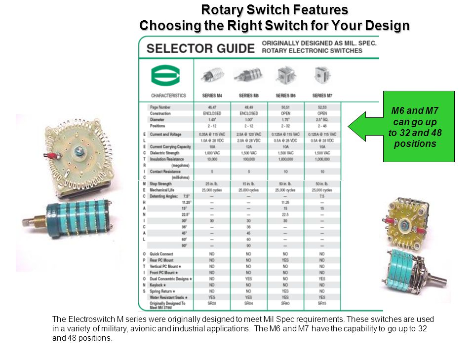 Rotary Switch Features Choosing the Right Switch for Your Design