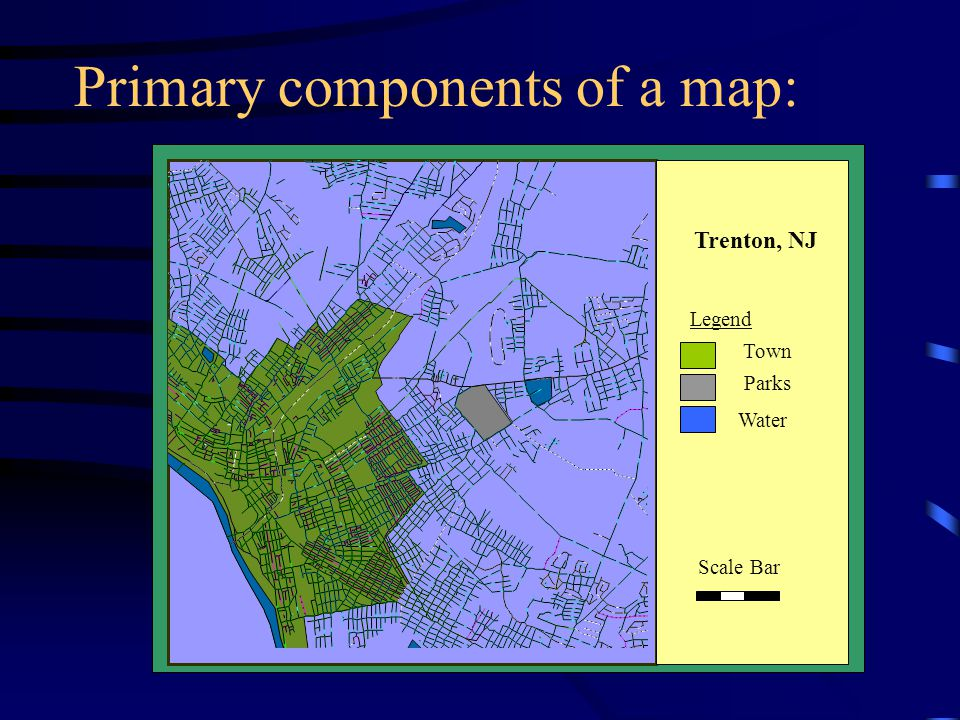 Primary components of a map: