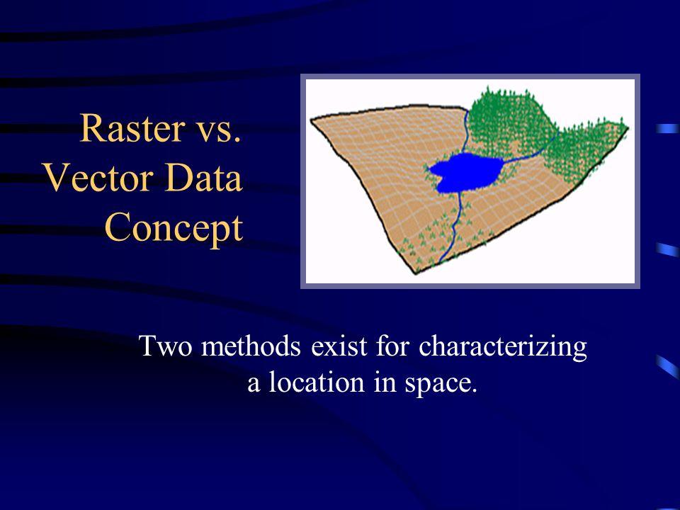 Raster vs. Vector Data Concept