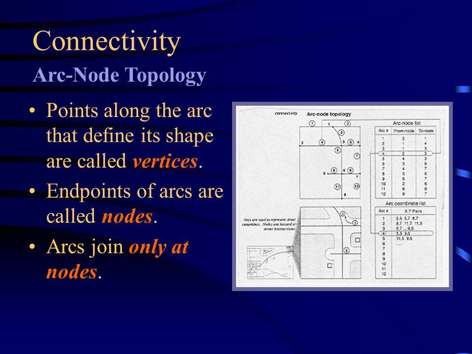 Connectivity Arc-Node Topology