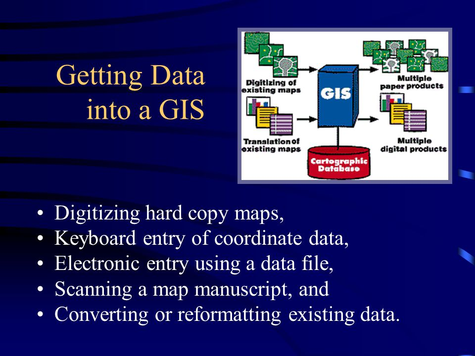 Getting Data into a GIS Digitizing hard copy maps,