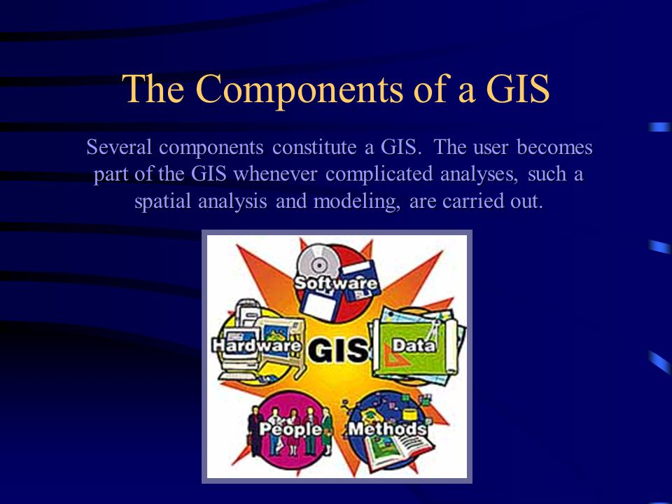 The Components of a GIS