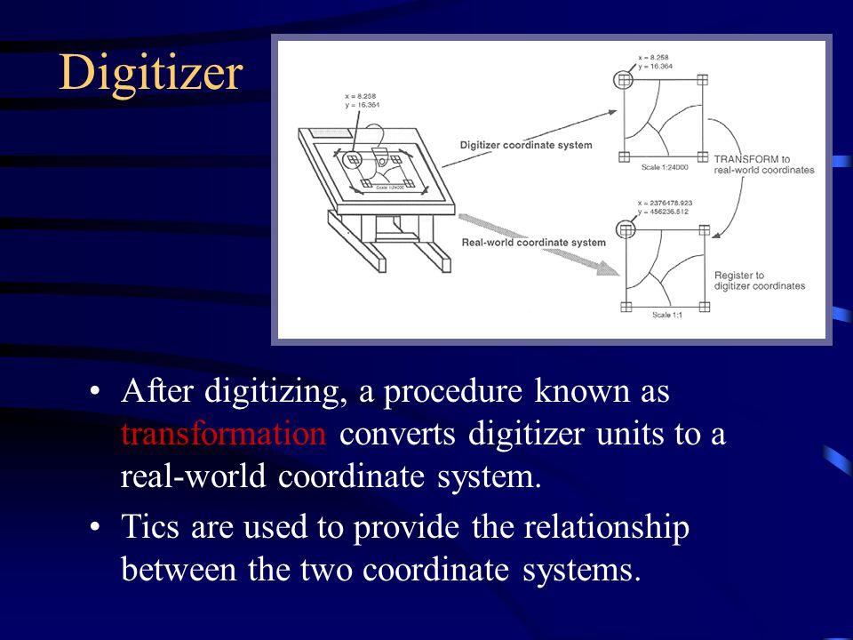 Digitizer After digitizing, a procedure known as transformation converts digitizer units to a real-world coordinate system.