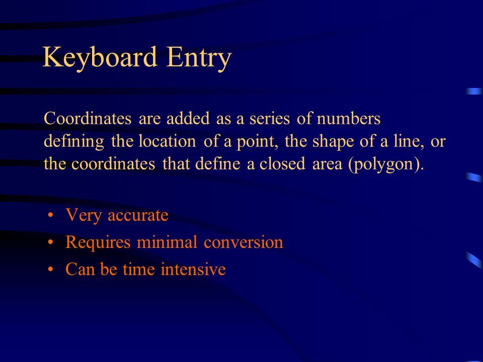 Keyboard Entry