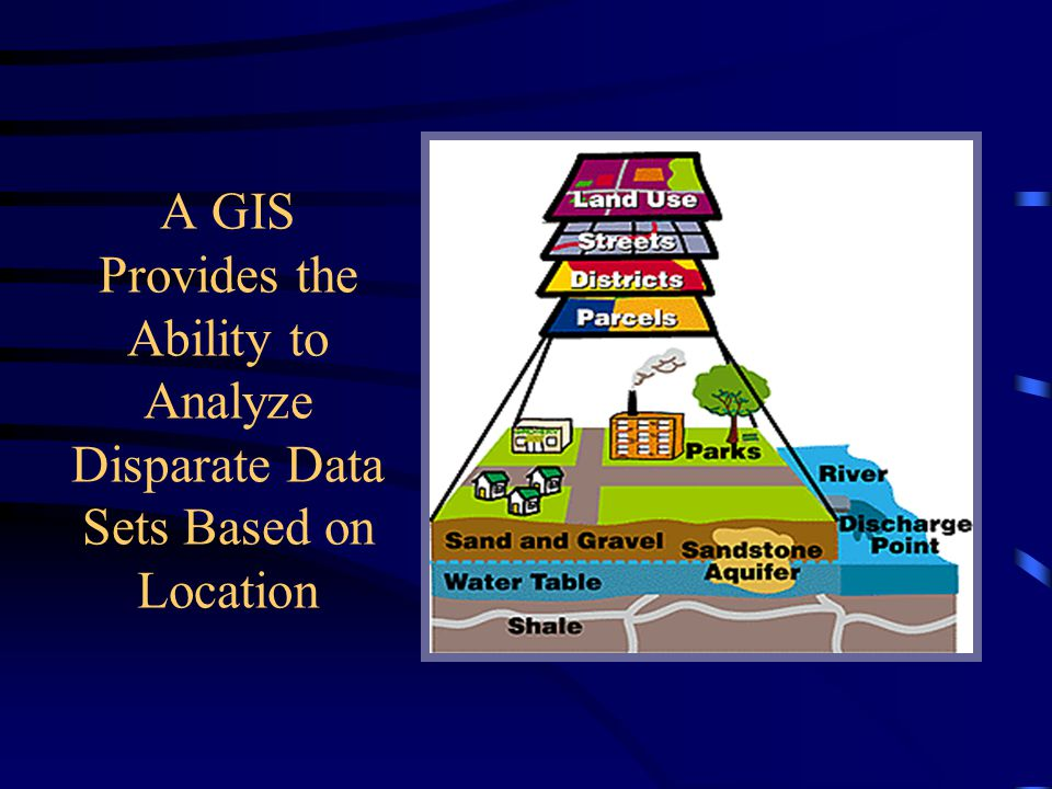 A GIS Provides the Ability to Analyze Disparate Data Sets Based on Location