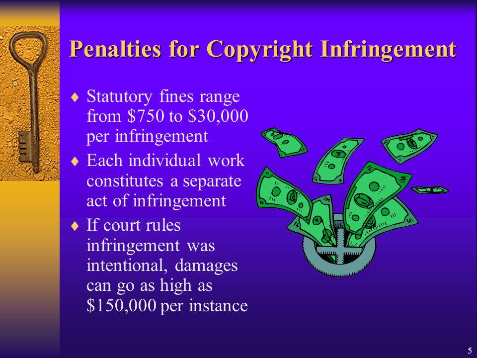 Penalties for Copyright Infringement