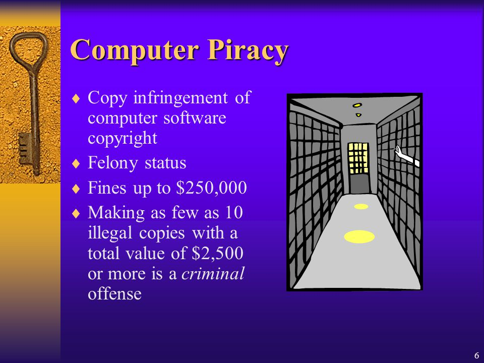 Computer Piracy Copy infringement of computer software copyright