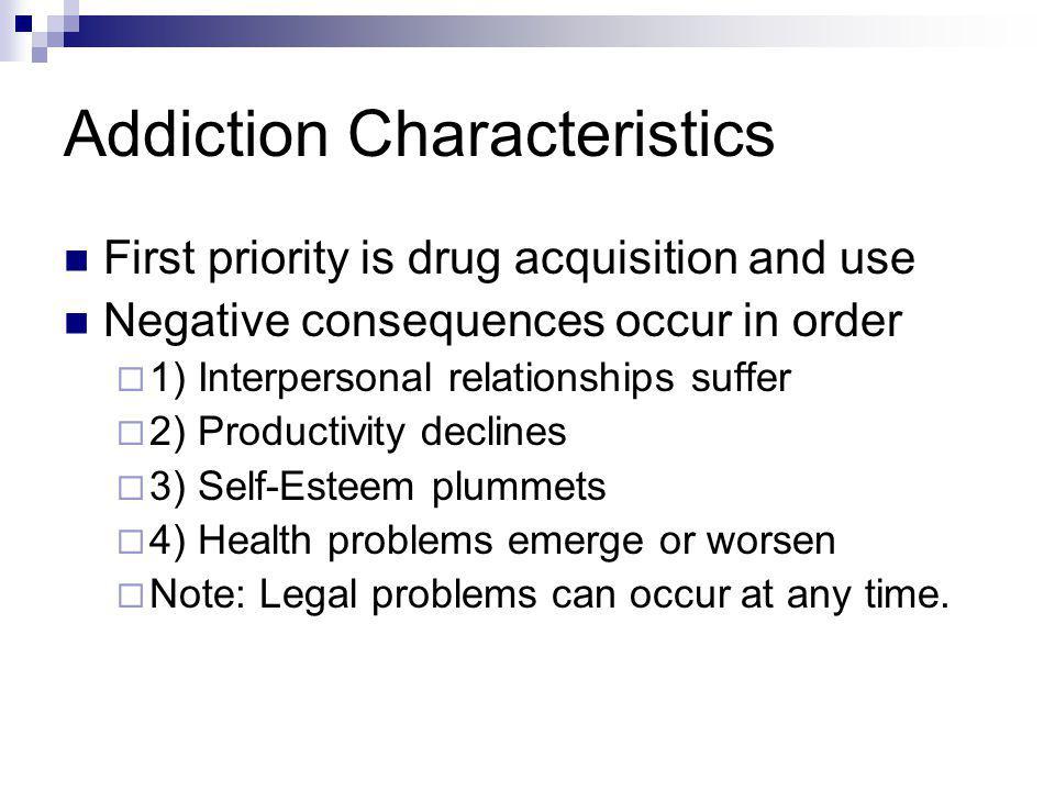 Addiction Characteristics