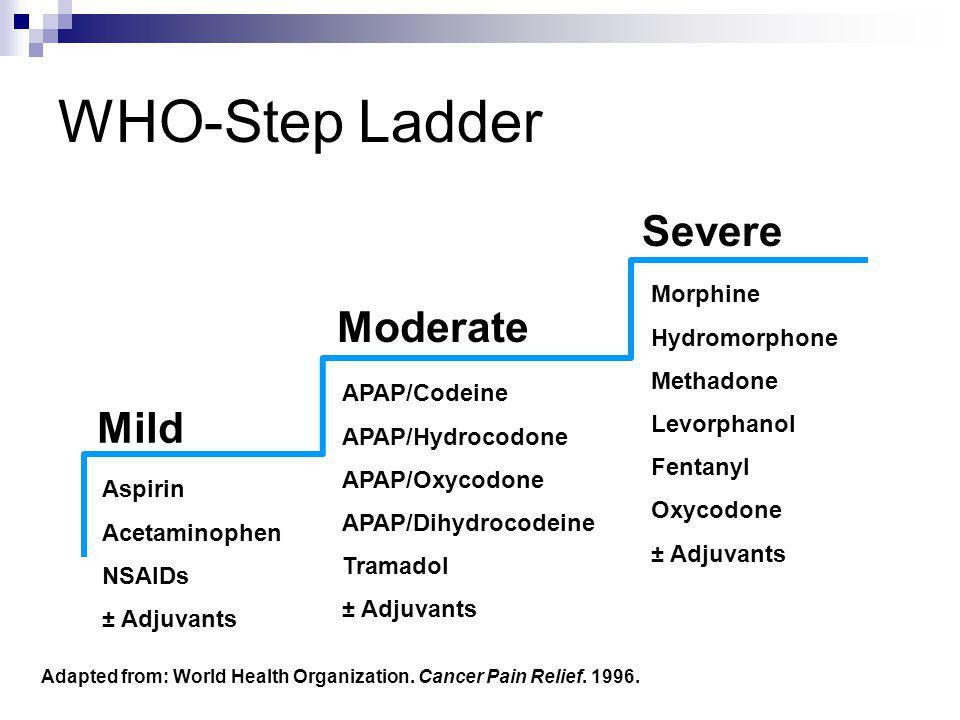WHO-Step Ladder Severe Moderate Mild Morphine Hydromorphone Methadone