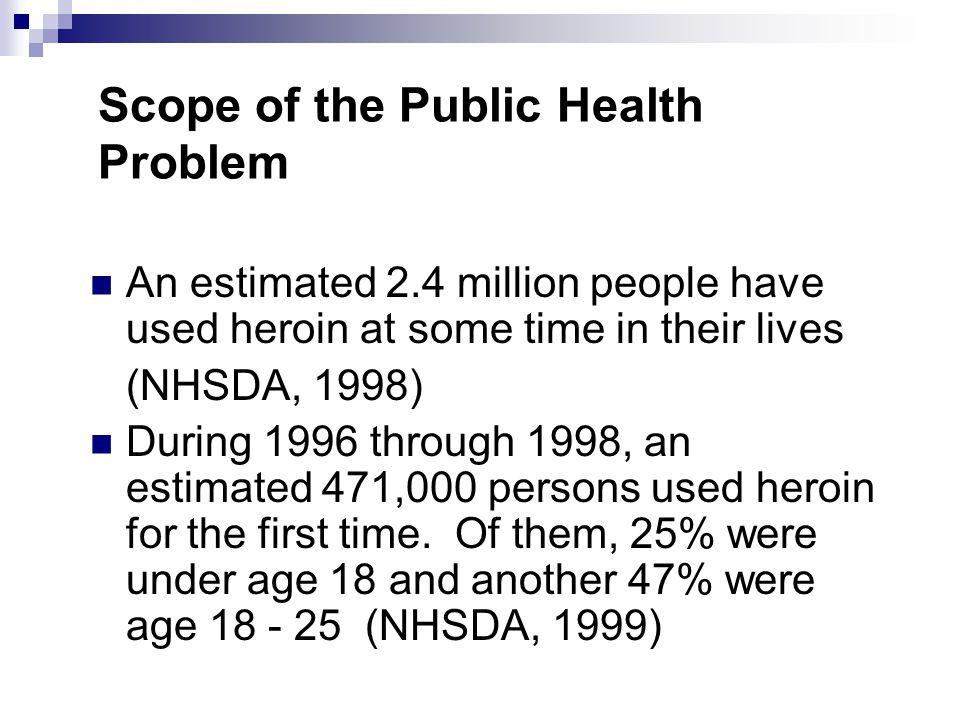 Scope of the Public Health Problem