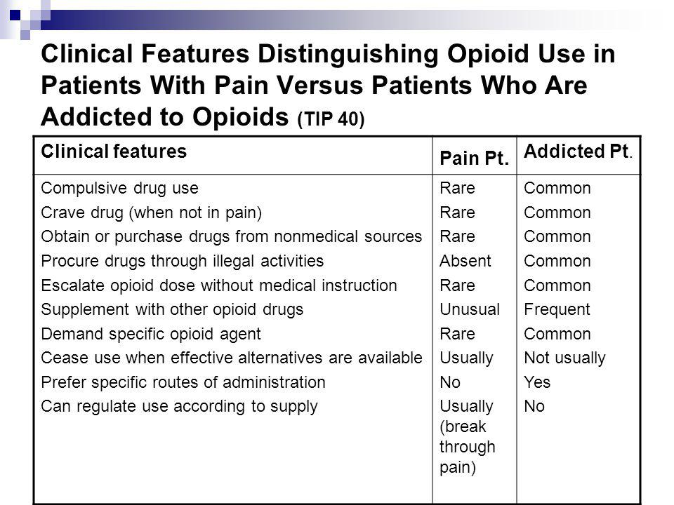 Clinical Features Distinguishing Opioid Use in Patients With Pain Versus Patients Who Are Addicted to Opioids (TIP 40)