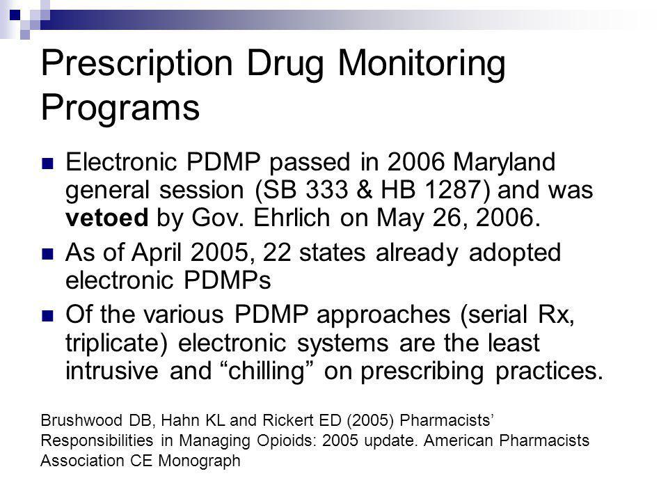 Prescription Drug Monitoring Programs