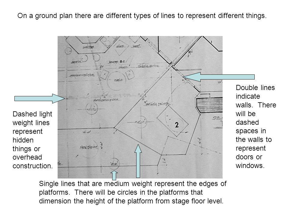 On a ground plan there are different types of lines to represent different things.