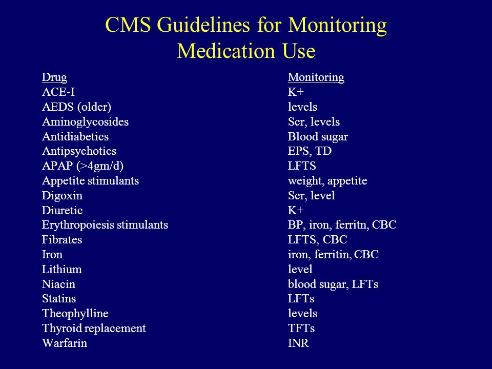 CMS Guidelines for Monitoring Medication Use