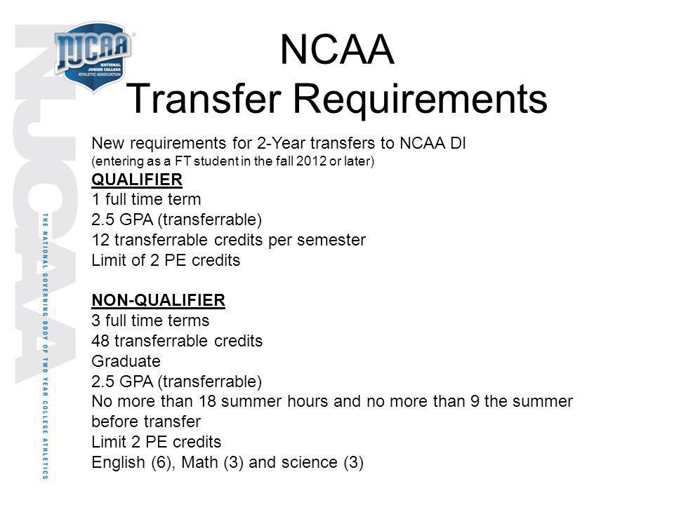 NCAA Transfer Requirements