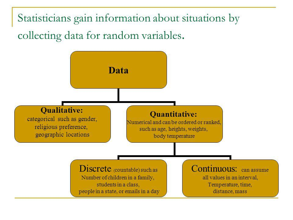 Statisticians gain information about situations by collecting data for random variables.