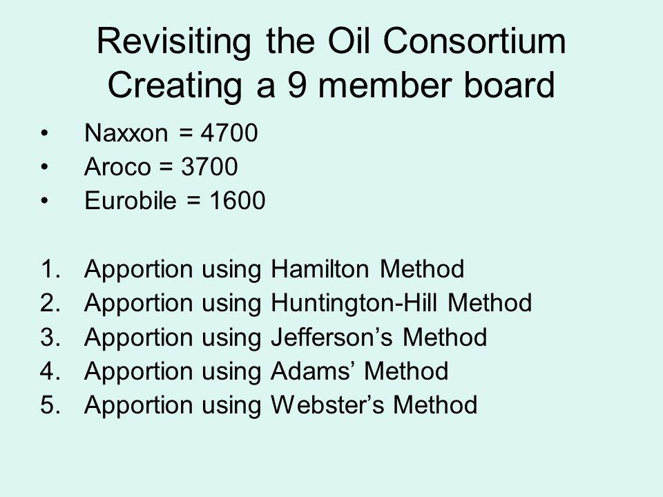 Revisiting the Oil Consortium Creating a 9 member board