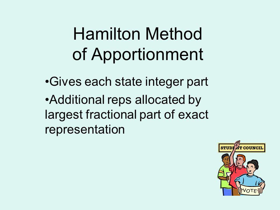 Hamilton Method of Apportionment