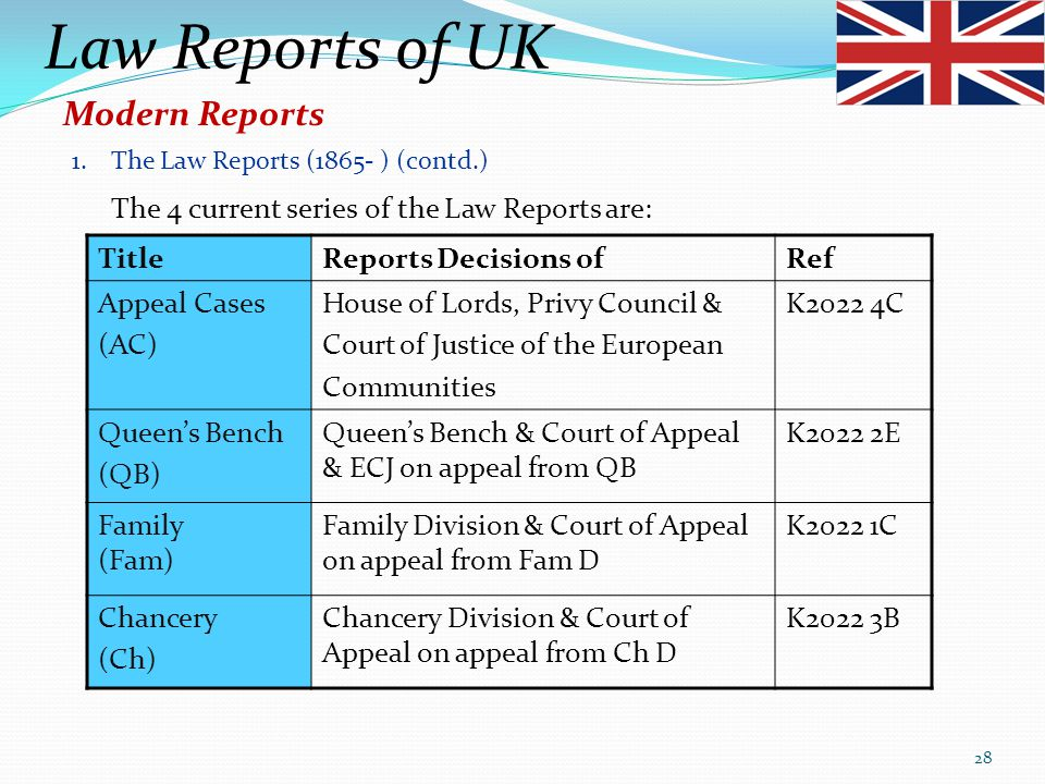 Law Reports of UK Modern Reports Title Reports Decisions of Ref