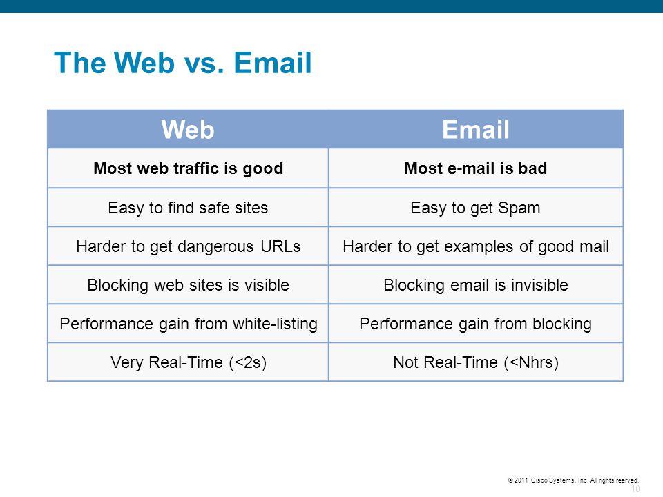 Most web traffic is good