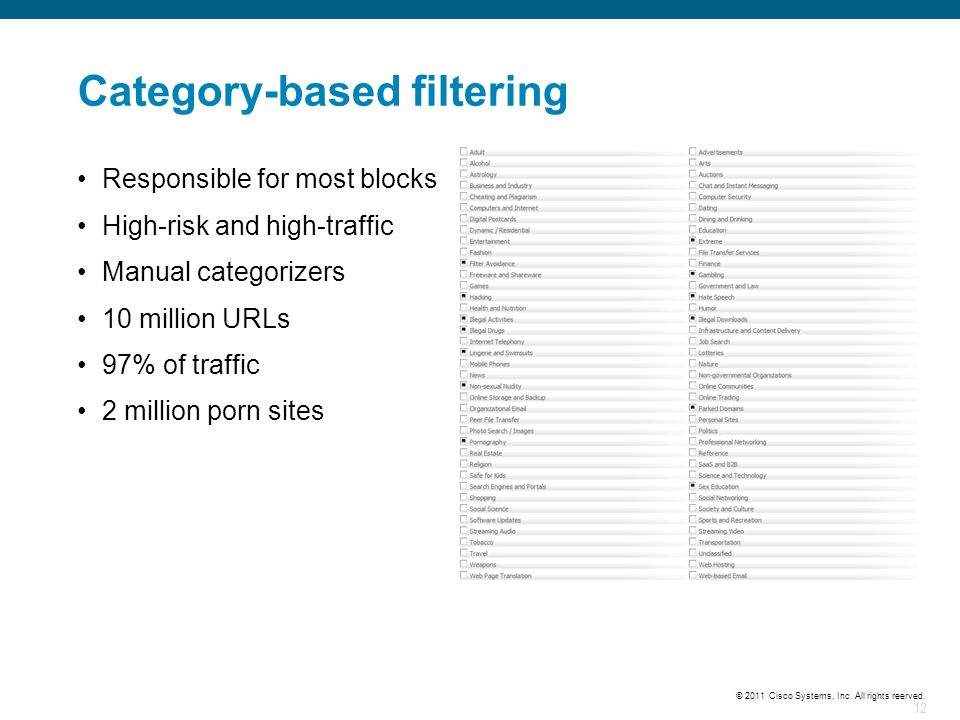 Category-based filtering