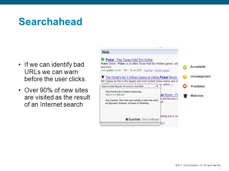Searchahead Acceptable. Uncategorized. Prohibited. Malicious. If we can identify bad URLs we can warn before the user clicks.