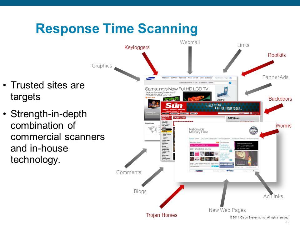 Response Time Scanning