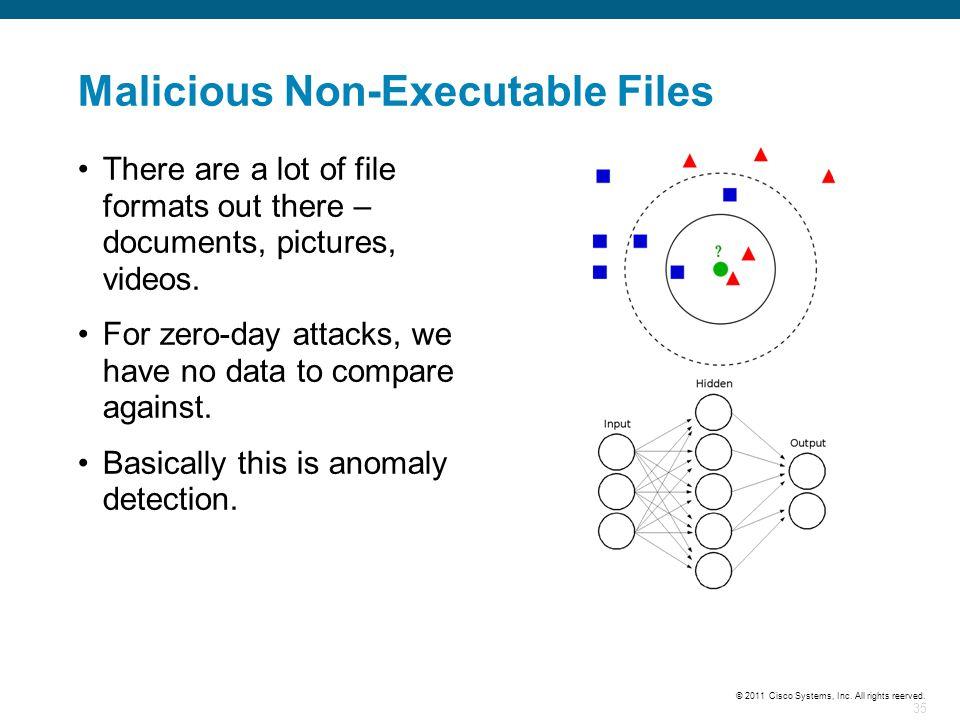 Malicious Non-Executable Files